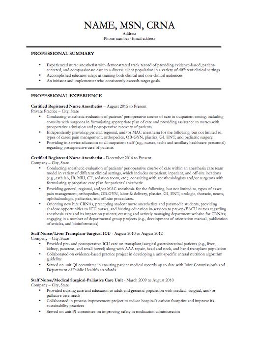 Custom admissions essays